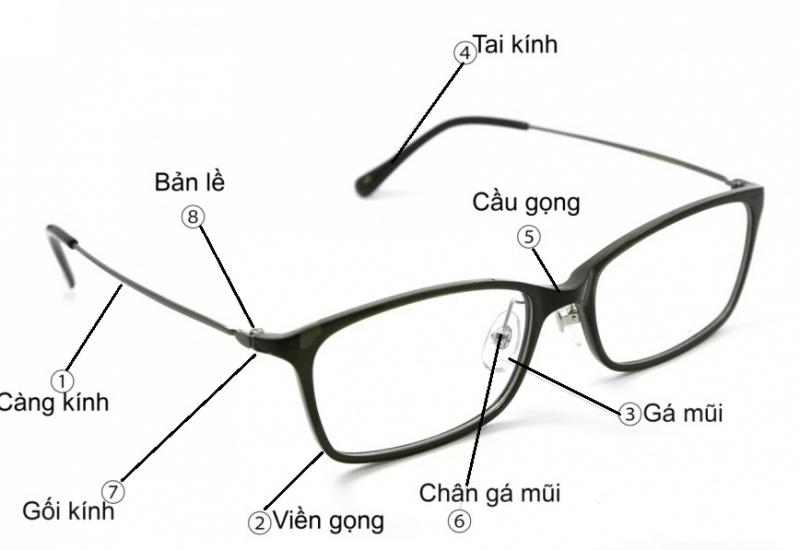 Cấu tạo của gọng kính