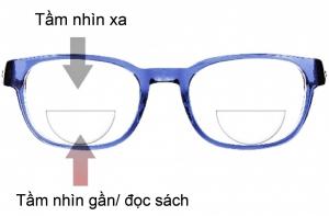Kính 2 tròng là gì? Vì sao cần kính nhìn gần và nhìn xa ?