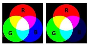 Làm thế nào để kiểm tra bộ lọc của kính bảo vệ mắt chống ánh sáng xanh.